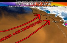 High Humidity Streak To End After The Weekend Across Southern California