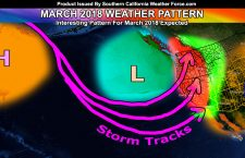 March 2018 Weather Pattern Forecast For Southern California; Interesting Month Projection