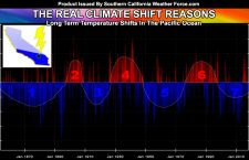 California Is Doomed: Climate Alarmist Daniel Swain Publishes Propaganda Article About Climate Change; Fact Check