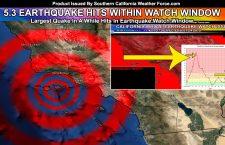 5.3 Earthquake Hits Santa Cruz Islands Within SCWF Earthquake Watch Window