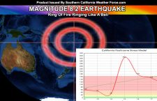 8.2 Earthquake Hits Fiji Islands Opposite Of Southern California;  What Now?