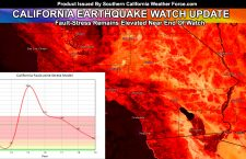 Earthquake Watch:  California Earthquake Watch Continues Due To Continued Elevated Fault Stress