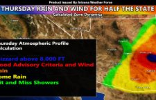 Detailed Dynamics; Weather System To Move Into Arizona on Thursday; Mainly North and East Half Of The State Affected