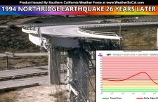 26 Years Ago Today, The January 17, 1994 Northridge Earthquake;  But Was It Really a 6.7 Magnitude?