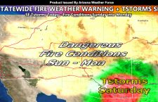 Statewide Fire Weather Warning Issued For Sunday; Thunderstorm Watch Southeast State Today Included; AZWF Models Included